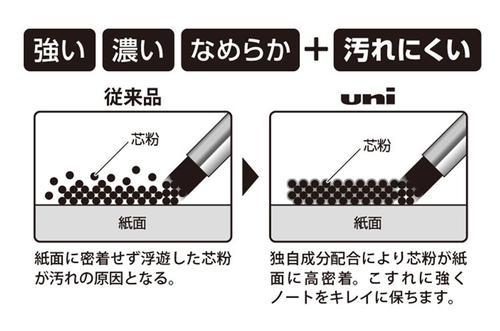 図1_スマッジプルーフ製法(汚れにくい仕組み)